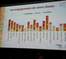 Rencontre Nationale «CAP ou pas CAP» de Villeurbanne 2019